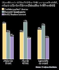 ey-repartition-du-chiffre-d-affaires-2015-par-type-d-activite-selon-la-taille-des-editeurs